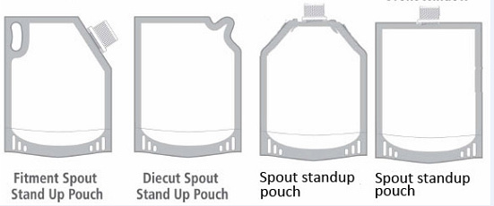 bottom-gusseted-spouted-standup-pouch