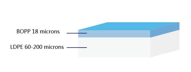 BOPP-PE-foil-laminate-structure-graphic