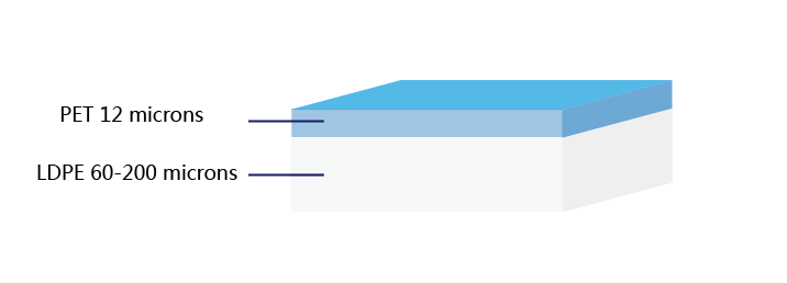 PET-PE-foil-structure-graphic