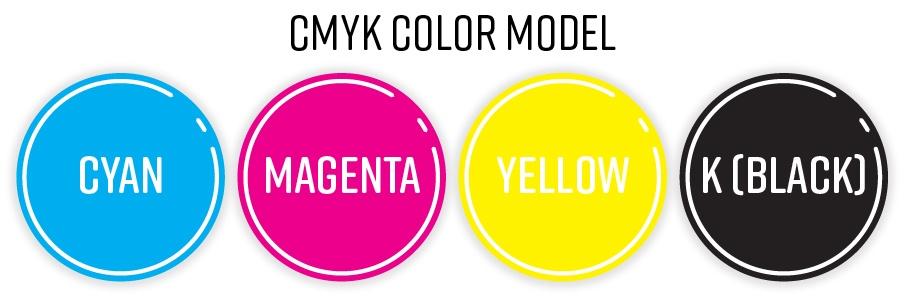 CMYK-color-model