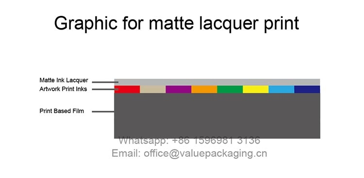 graphic-for-matte-lacquer-print-theory