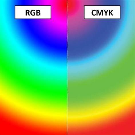 rgd-cmyk-color-mode